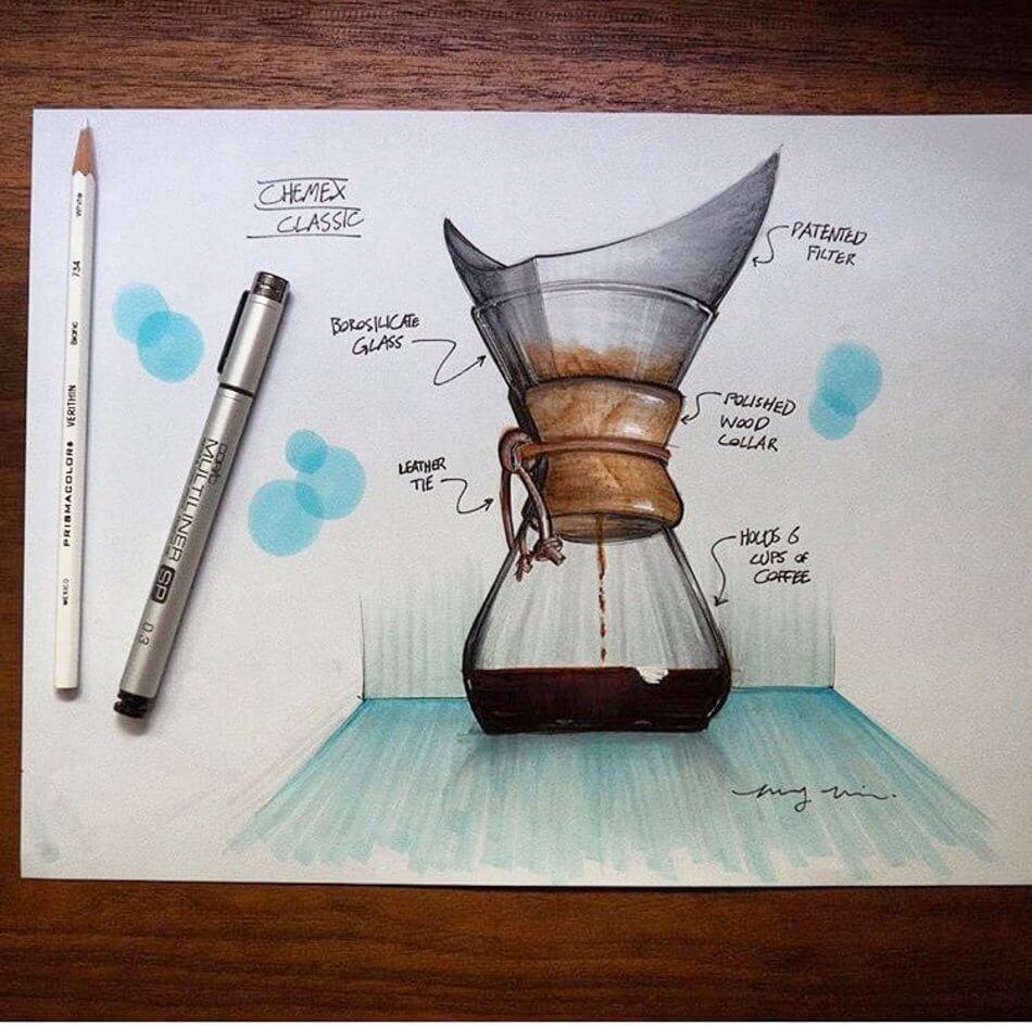 Internationella kaffedagen